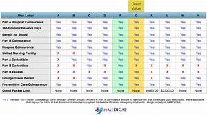 Delaware medicare supplemental insurance plans for Medigap plan letters