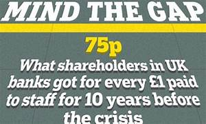 Banks will have to cut pay because of lower profits, says ...