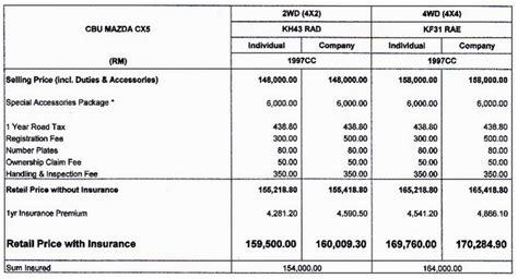 mazda cx  brochure  price leaked  rmk image