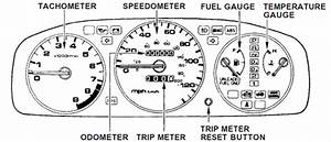 35 Dashboard Diagram With Labels