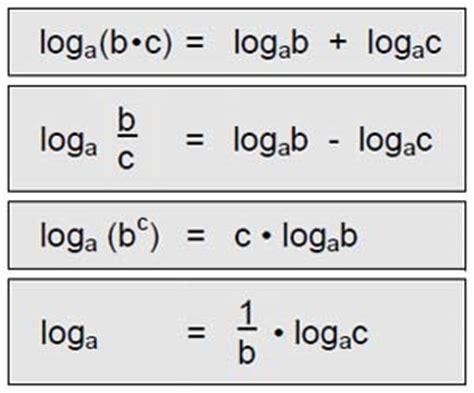 unterrichtshilfen fuer das fach mathematik