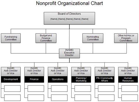 organization chart template free organizational chart template company organization chart