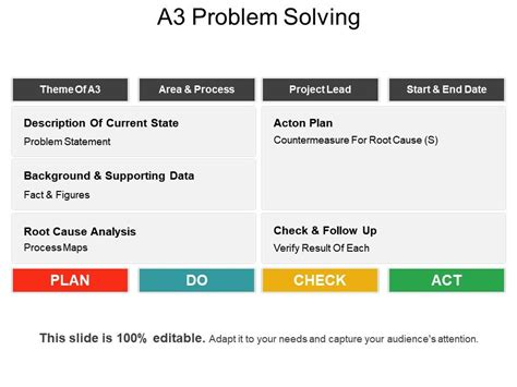 problem solving  design templates powerpoint