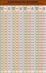 Autorickshaw Fare Card Amazing Maharashtra