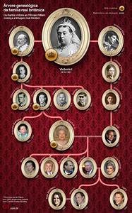 1000+ ideas about Queen Victoria Family Tree on Pinterest ...
