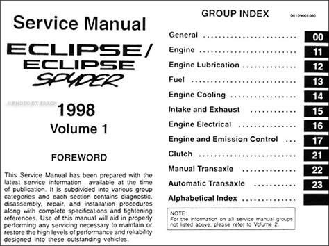 Mitsubishi Eclipse Wiring Diagram Fuse Box