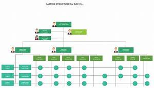 Matrix Structure Diagram Is Widely Used To Visualize