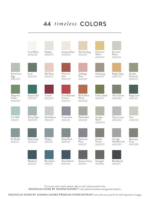 magnolia chalk style paint sneade s ace home centers
