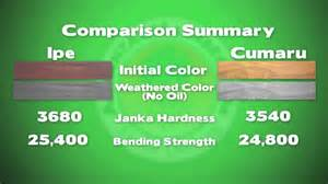 advantage cumaru vs advantage ipe video hardwood decking