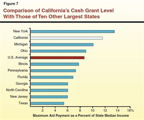 cal grant income ceiling 2012 100 cal grant b income ceiling 2016 17 cal grant