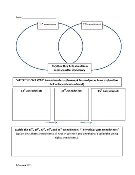 Amendments, The Amendment Process, And Due Process, Oh My! Activitiesworksheets