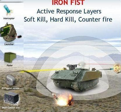Army fast tracking active protection to detect and destroy ...