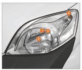 Feux De Croisement C3 : citroen nemo feux avant changer une lampe aide rapide manuel du conducteur citroen nemo ~ Medecine-chirurgie-esthetiques.com Avis de Voitures