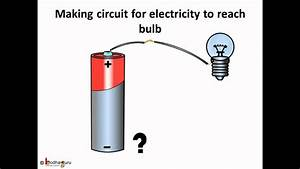 Science - Electricity