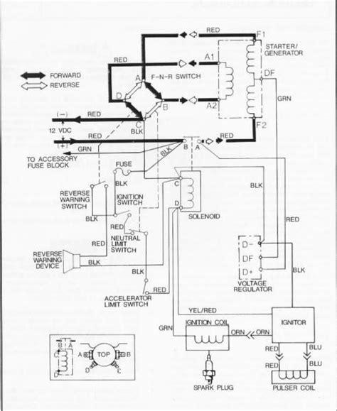 Gas Marathon Cycle Wiring Diagram