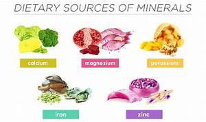 Micronutrients are the vitamins and minerals found in food ...