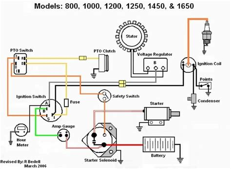 Kohler 10 Hp Wiring Diagram by 20 Kohler Courage Engine Wiring Diagram Indexnewspaper