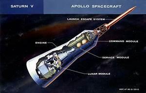 0100985 - Saturn V Apollo Spacecraft