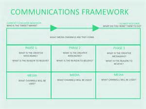 Strategic Communications Framework Template