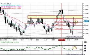 British Pound Euro Lag On Weak June Cpi Figures Aud Usd