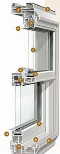 Alside Sheffield Double Hung Window Installation
