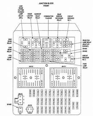 Fuse Box Diagram For 2003 Jeeg Grand Cherokee Wiring Diagrams Wiring Diagram Schema Turn Claim A Turn Claim A Ferdinandeo It