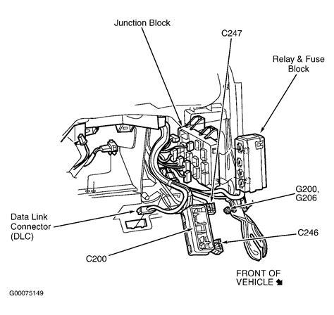 94 Dakotum Fuse Diagram by 1991 Dakotum Wiring Diagram Wiring Diagram Database