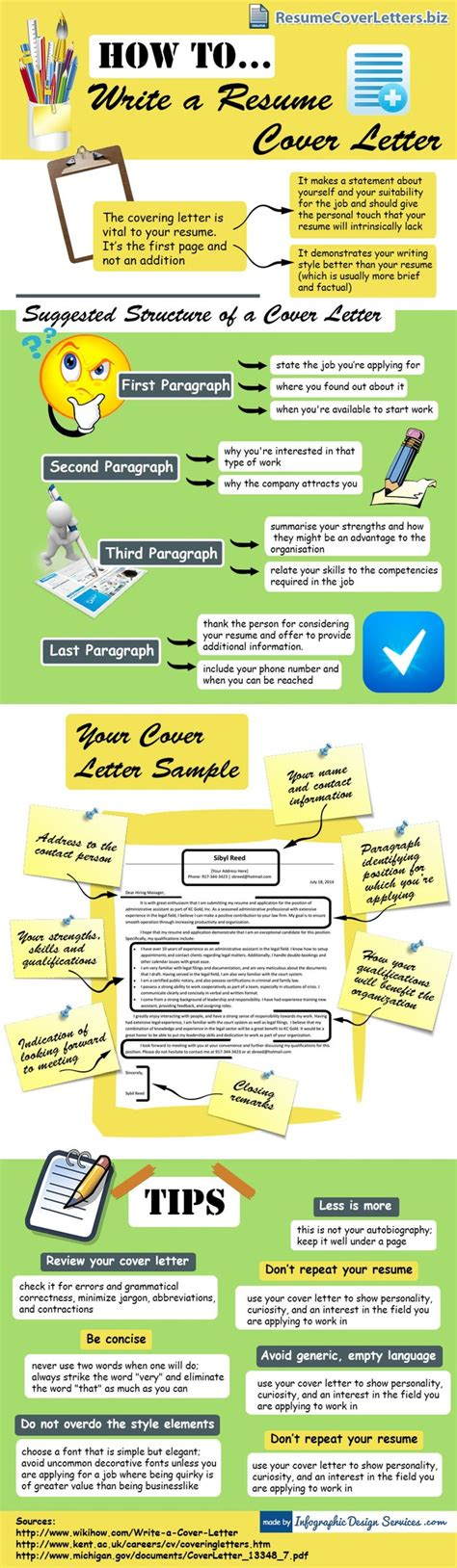 25 best ideas about cover letter tips on