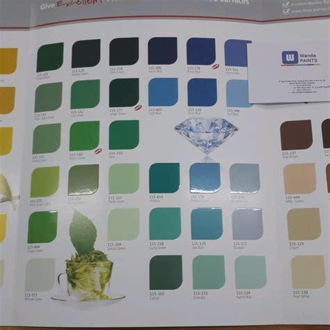 jual cat ftalit kg warna standard gloss cat besi