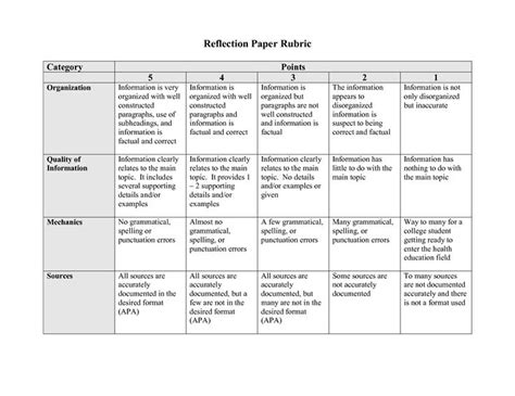 Rubric For Reflection Paper Resume Examples Microsoft Word Example For Students In College A Nanny Rn Cover Letter Sales Business Owner Aged Care Worker Receptionist Jobs