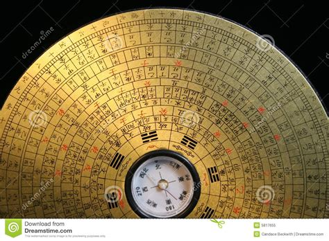 Feng Shui Compass Stock Image. Image Of Fire, Direction