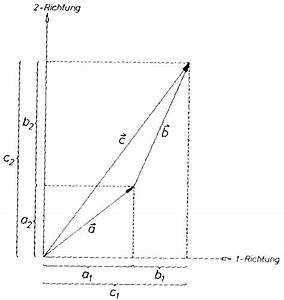 Vektoren Länge Berechnen : skalare und vektoren ~ Themetempest.com Abrechnung