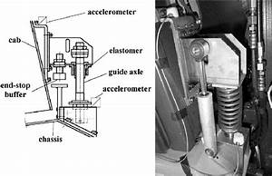Diagram And View Of The Front Suspension Components