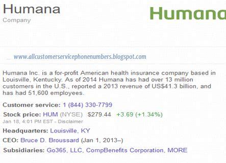 humana pharmacy help desk all customer service phone numbers