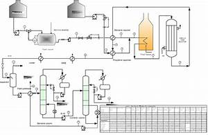 Engineers Guide  Cumene Production Flow Sheet And Process