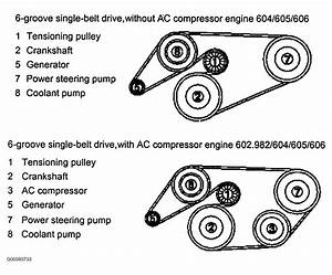 Service Manual  Diagram To Install Serpentine Belt 1987