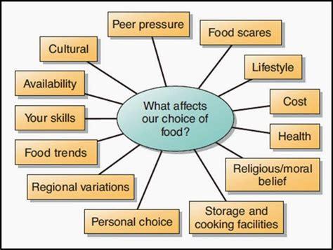 cuisine influences design and market influences factors affecting 39 s