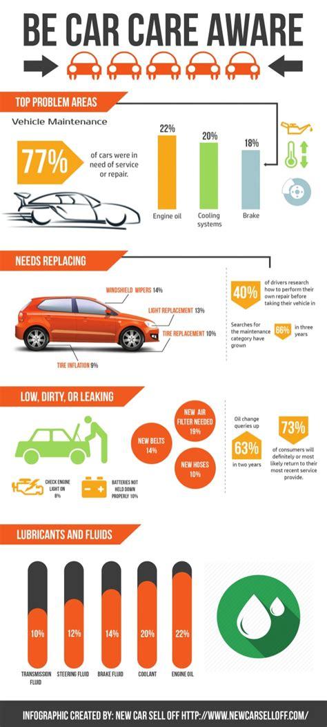 preventive maintenance az auto repair