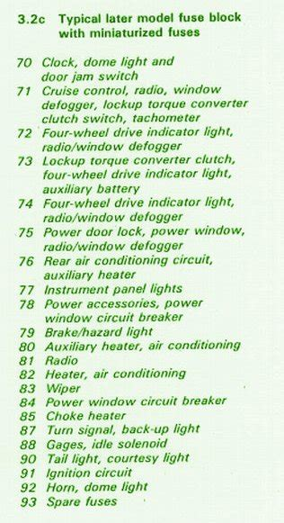 Chevrolet Pickup Fuse Box Diagram Circuit