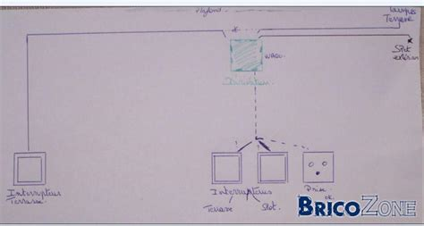 spot salle de bain avec interrupteur solutions pour la d 233 coration int 233 rieure de votre maison
