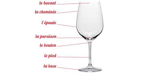 qu est ce que le plafond de verre qu est ce qu un verre 224 d 233 gustation de vin le figaro vin