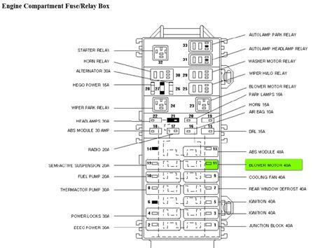 2004 Infiniti G35 Fuse Box Diagram by Wrg 3749 2004 G35 Fuse Diagram
