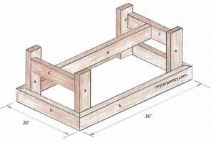 Simple Coffee Table Plans diywoodtableplans