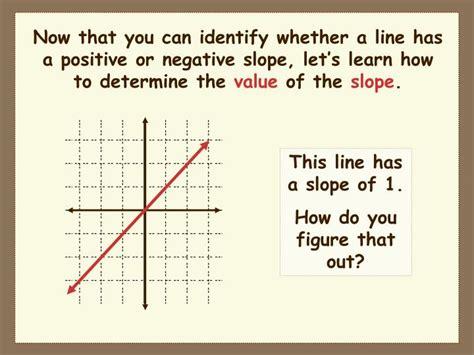 Positive Slope Line  Wwwimgkidcom  The Image Kid Has It