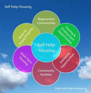 Self Help Housing Diagram