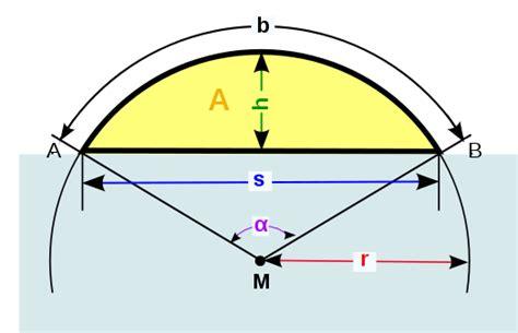 filecircular segmentsvg wikimedia commons