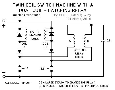 Twin Coil Switch Machine With Latching Relay Control