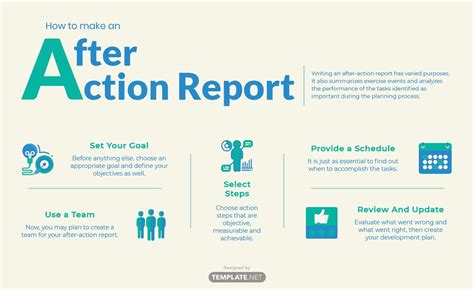 8+ FREE After Action Report Templates [Edit & Download ...
