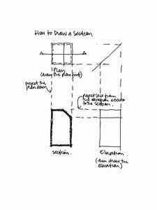 How To Draw A Section