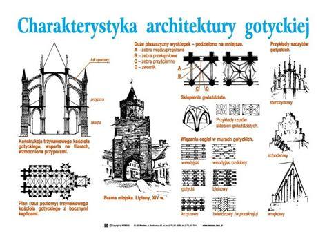 kości 243 ł gotycki opis szukaj w history of history history historia